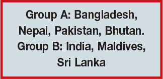 Hosts Bangladesh get tough opponents in group stage   2018