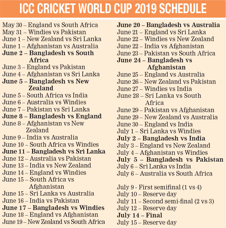 Icc Champions Trophy 2019 Schedule Time Table ICC Cricket World Cup 2019 schedule announced | 2018 04 27