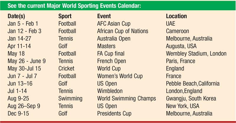 World Calendar.World Sporting Event Calendar 2019 2018 12 29