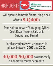 Aviation of Biman's domestic flights 'cannot start next month as scheduled'