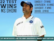 MS Dhoni: The achievements of India\'s most successful captain
