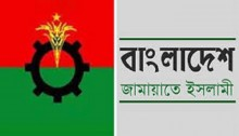 11 BNP-Jamaat leaders among 55 held in Jessore