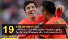 Barca fail to make it 10 straight wins