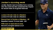 Masters 2015: Jordan Spieth wins first major with dominant display