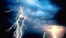 5 killed during storm in Kishoreganj