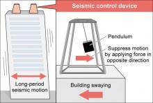 Japan to make RMG factories earthquake resistant