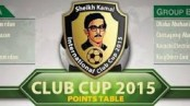 Sk Kamal football: Ctg Abahani face Bazan FC in 1st semi Tuesday