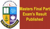 Masters final part exam's result published