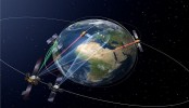 Lift-off for Europe's space laser network