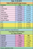 Taka gains against UK pound