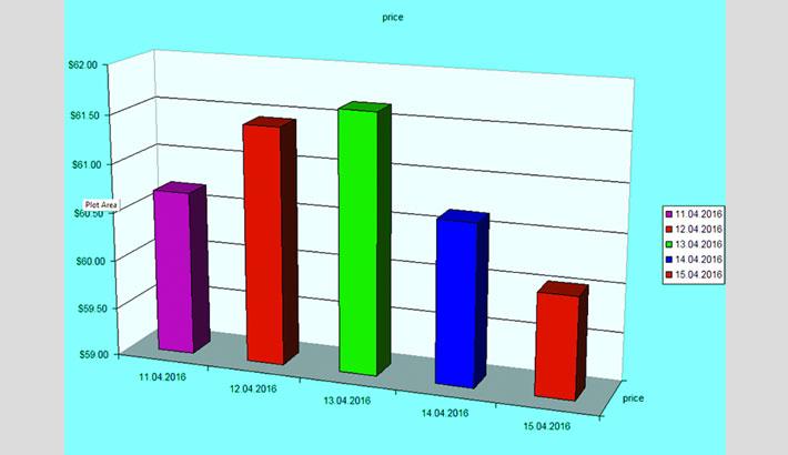 Cotton Market Fundamentals & Price Outlook