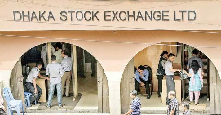 Stocks close flat amid speculative trading