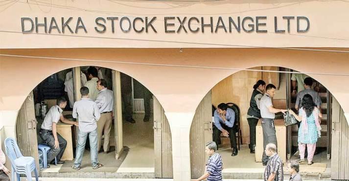 Stocks close flat amid speculative trading