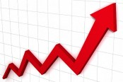 Stock market showing gain
