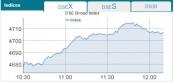 DSE, CSE's trading upbeat