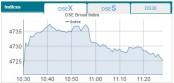 Stock market showing slight positive