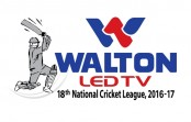 National Cricket League: Khulna trailing by 171 runs against Dhaka