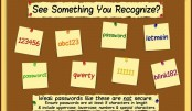 Know the most common passwords used in 2016