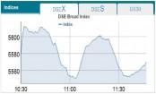 Dhaka Stock Exchange, Chittagong Stock Exchange down at opening