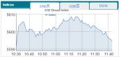 Stocks up at opening