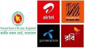 Tk 4,325cr revenue from mobile operators stuck in litigation