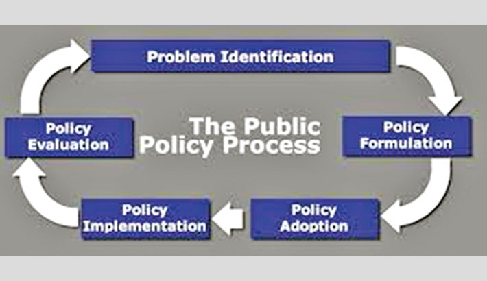 stages of public policy making pdf
