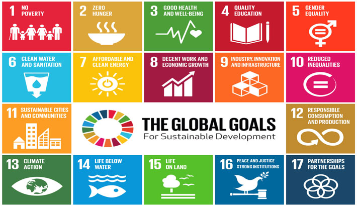 Peace, HR key areas for  SDG achievement