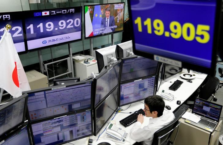 Asian markets lower amid concerns over tensions in Koreas