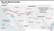 Trump pushes for Mexico wall funding