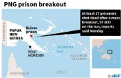 17 shot dead in Papua New Guinea prison breakout