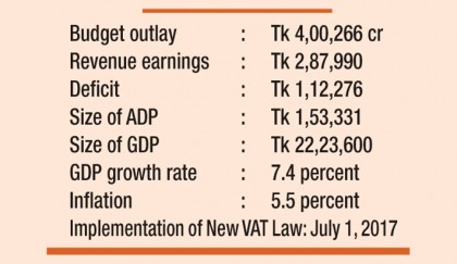 Big promises, tightened VAT grip