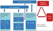 Risk Management in Inclusive Banking