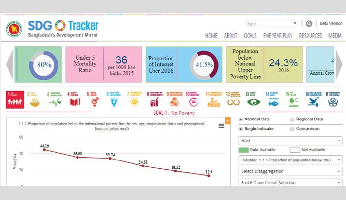 Bangladesh launches world's first 'SDG Tracker'