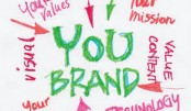 Digital DNA and personal branding in entrepreneurship