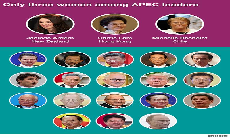 Jacinda Ardern: New Zealand's female PM takes on Apec