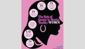 Women fall prey to mental disorder