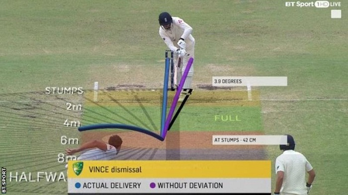 Did Mitchell Starc bowl 'ball of the 21st century' to James Vince?