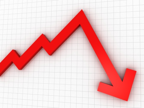 DSE, CSE indices witnessing fall