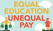 Awareness about gender inequality: Path towards an equitable society