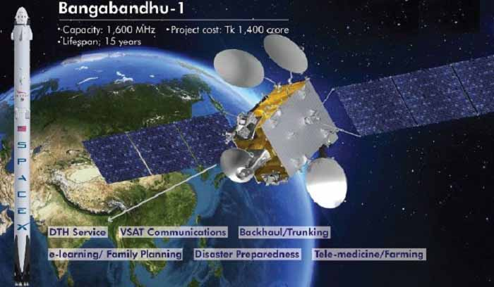 Bangabandhu-1 Satellite to make Bangladesh service provider