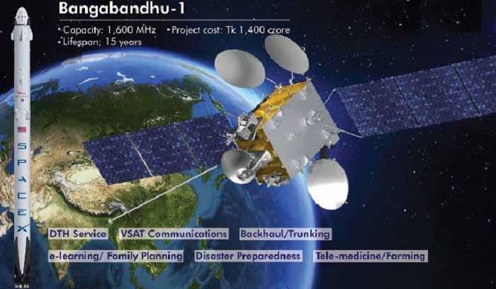 Bangabandhu-1 Satellite to make Bangladesh service provider