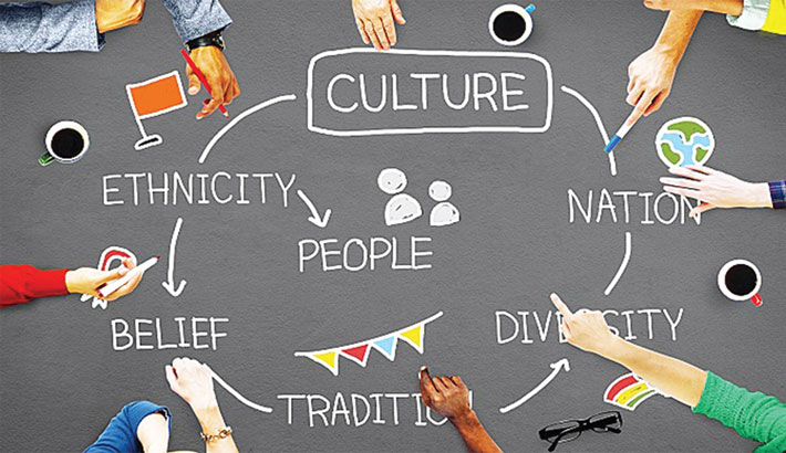 Culture And Its Role
