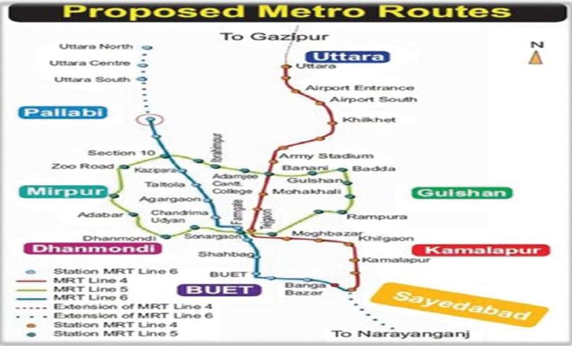 Metro-Rail: A milestone in communications