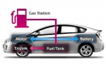 Global Transition to Hybrid Electric Vehicles