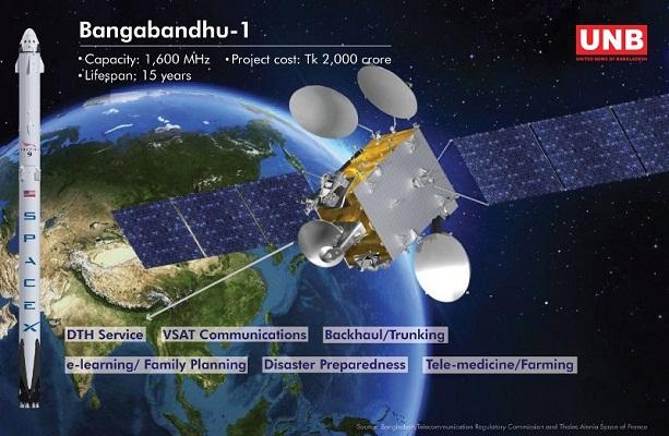 Countdown for Bangabandhu-1 launch begins
