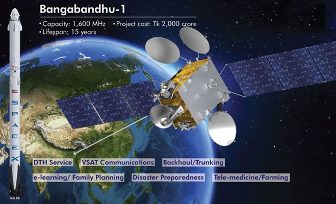 Bangabandhu-1 reaches orbital position