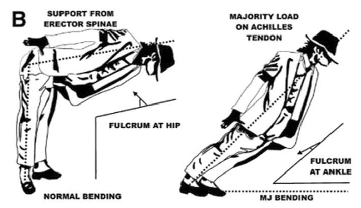 Michael Jackson's impossible dance move explained