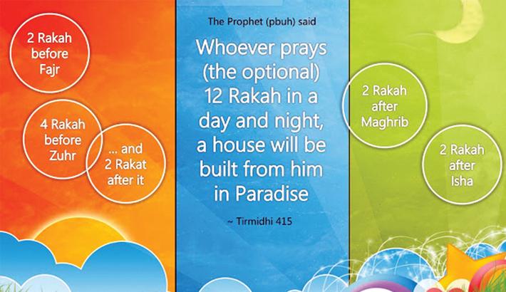 Types of Nafl prayer