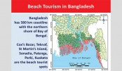 Bay of Bengal: Future tourism growth area