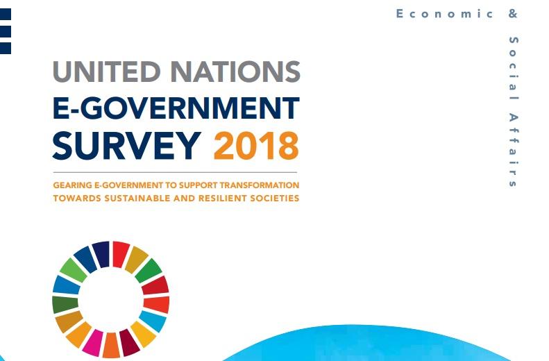 Bangladesh edges 9 notches up in UN e-governmen't survey